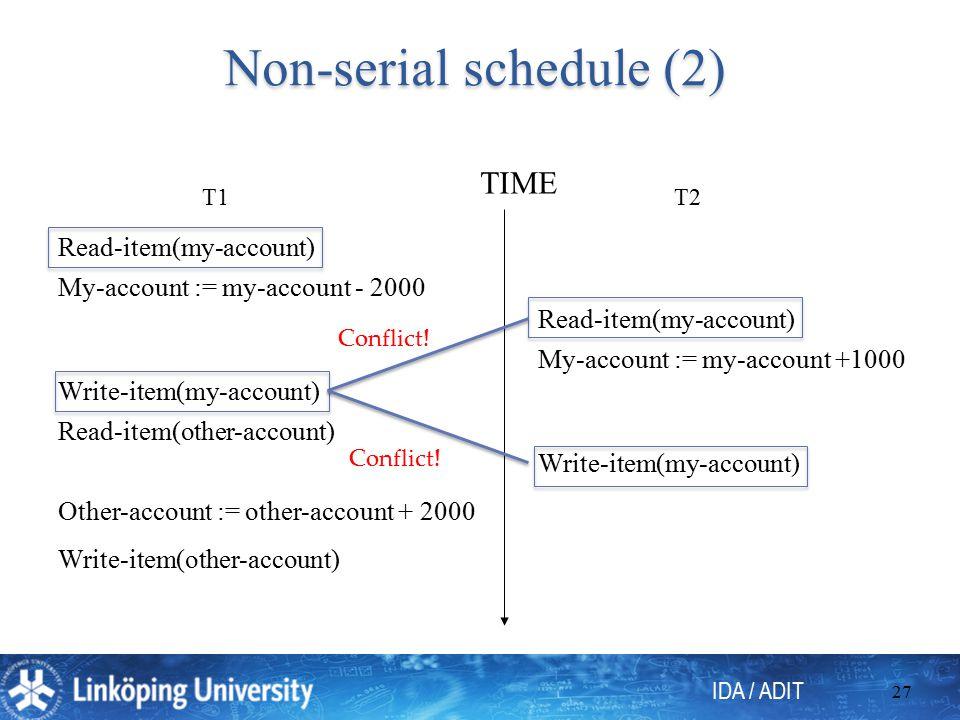IDA / ADIT 27 Non-serial schedule (2) T1T2 Read-item(my-account) My-account := my-account - 2000 Write-item(my-account) Read-item(other-account) Other-account := other-account + 2000 Write-item(other-account) Read-item(my-account) My-account := my-account +1000 Write-item(my-account) TIME Conflict!
