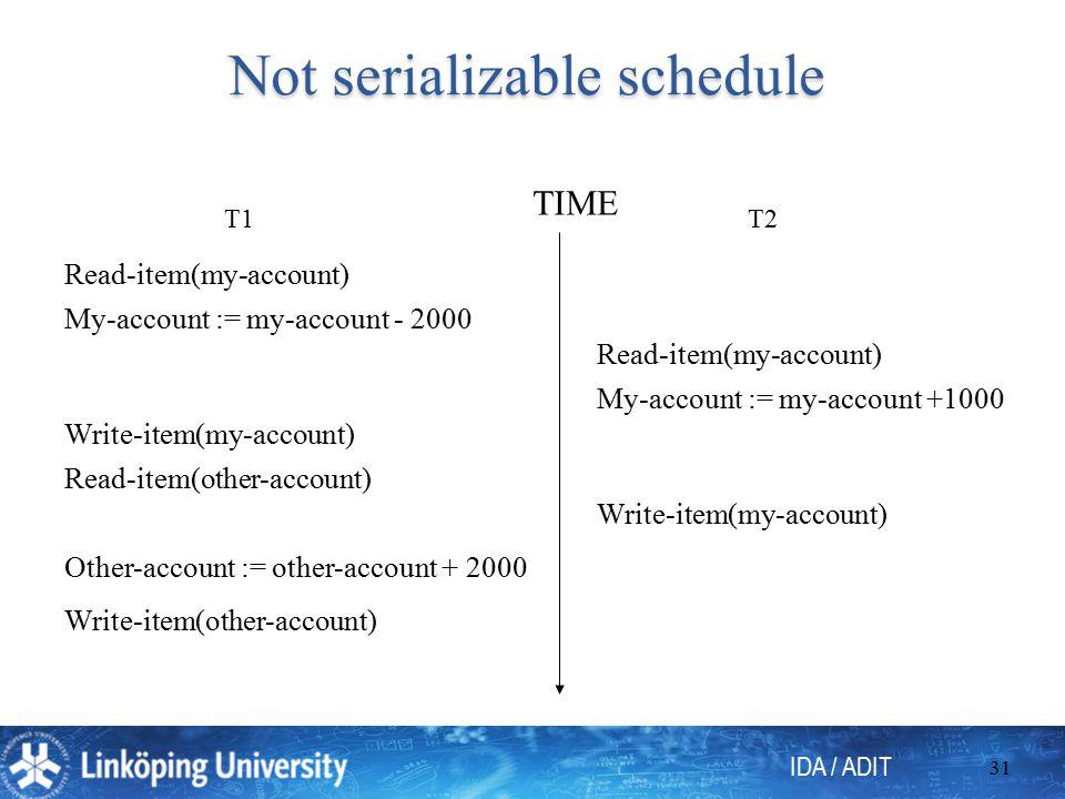 IDA / ADIT 31 Not serializable schedule T1T2 Read-item(my-account) My-account := my-account - 2000 Write-item(my-account) Read-item(other-account) Other-account := other-account + 2000 Write-item(other-account) Read-item(my-account) My-account := my-account +1000 Write-item(my-account) TIME