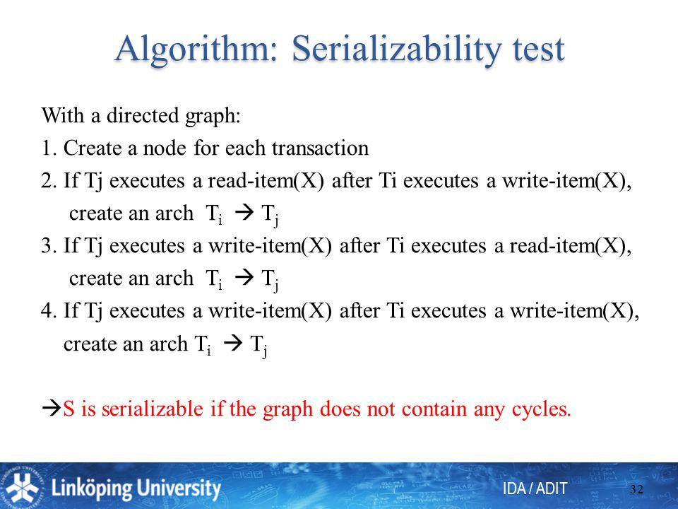 IDA / ADIT 32 Algorithm: Serializability test Algorithm: Serializability test With a directed graph: 1.