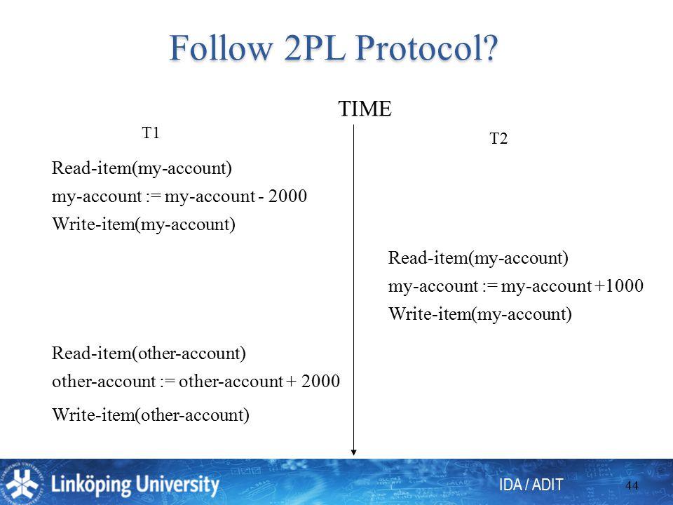 IDA / ADIT 44 Follow 2PL Protocol.