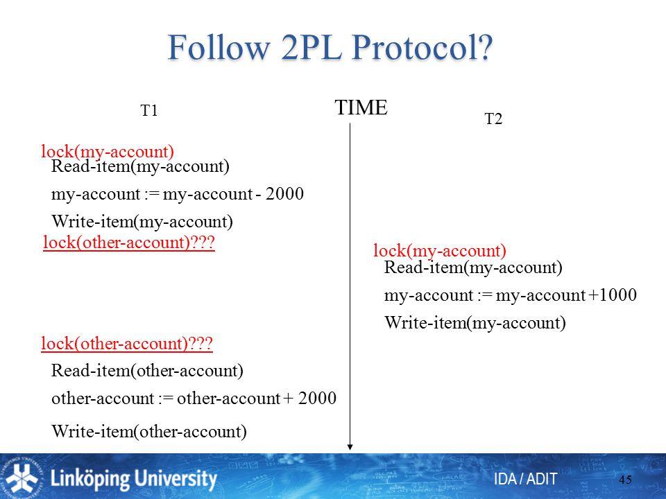 IDA / ADIT 45 Follow 2PL Protocol.