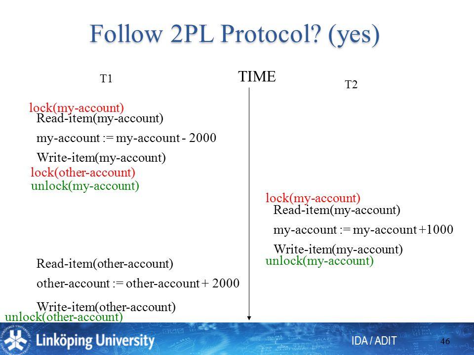 IDA / ADIT 46 Follow 2PL Protocol.