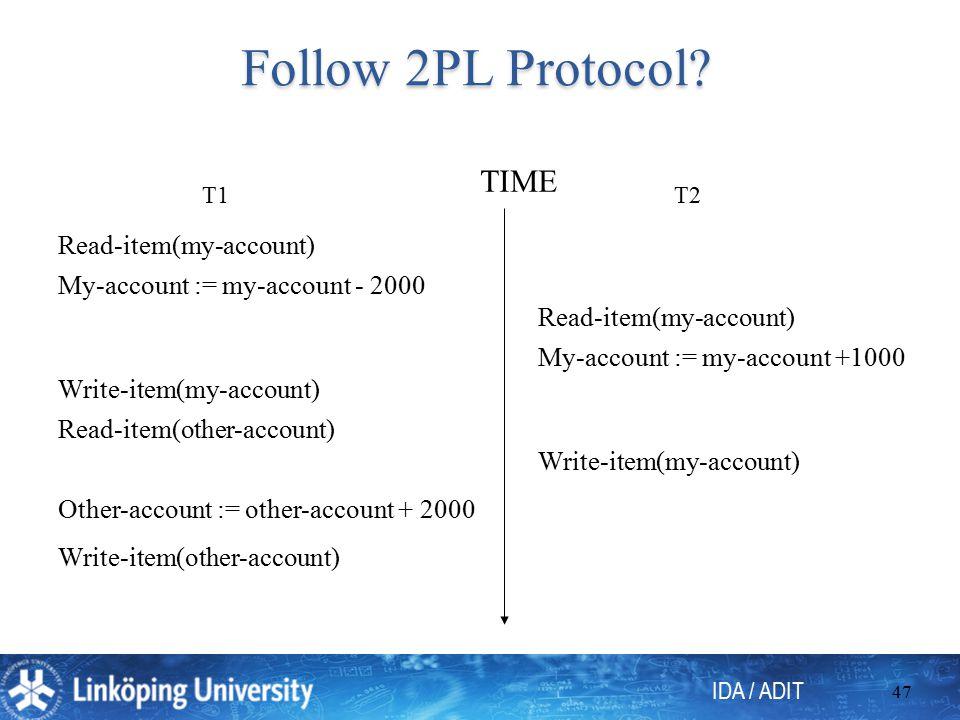 IDA / ADIT 47 Follow 2PL Protocol.