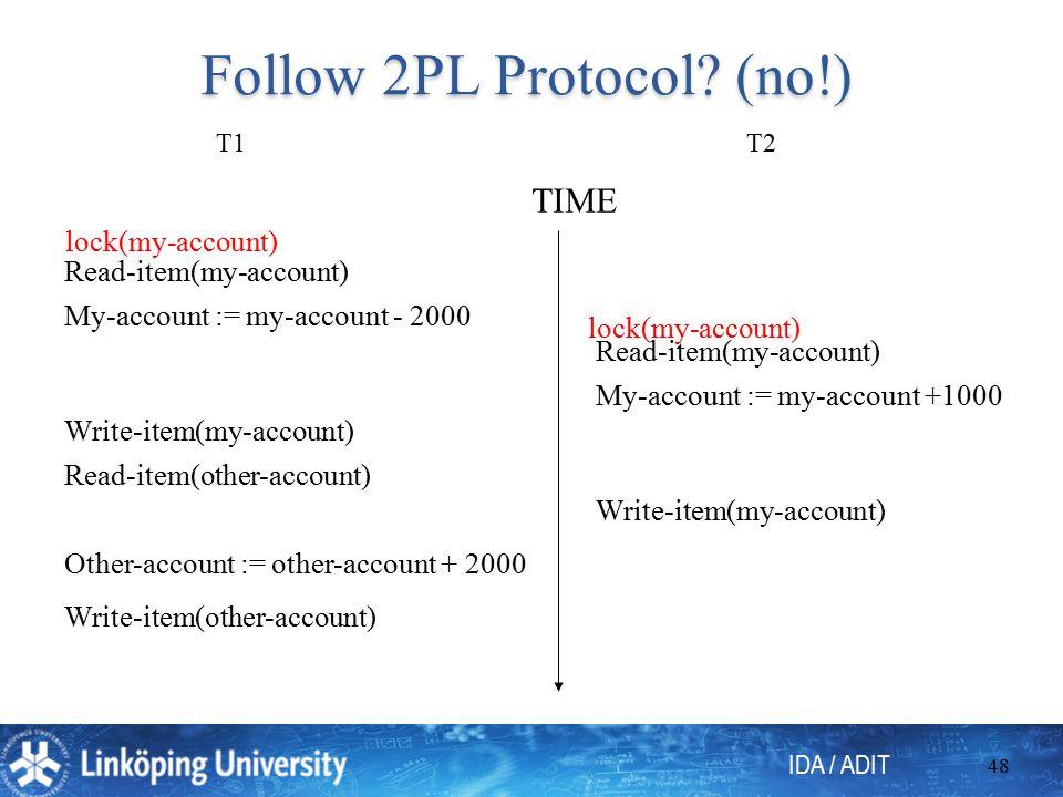 IDA / ADIT 48 Follow 2PL Protocol.