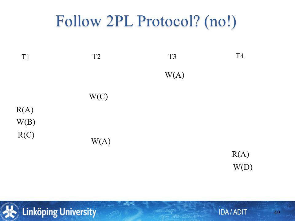 IDA / ADIT 49 Follow 2PL Protocol (no!) T1 R(A) T2 W(C) T3 W(A) T4 R(A) W(B) R(C) W(A) W(D)