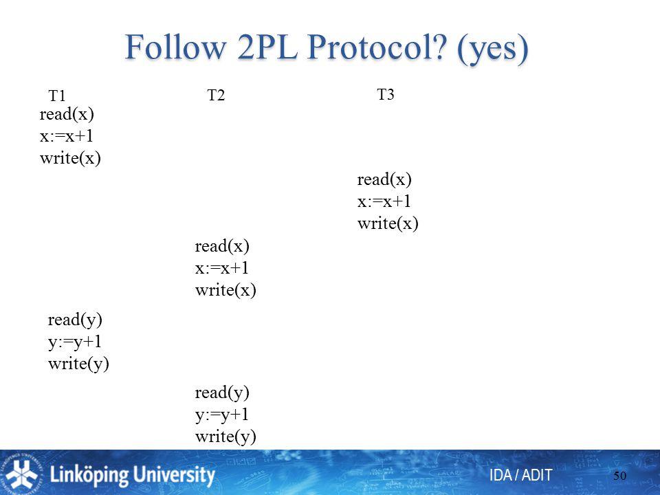IDA / ADIT 50 Follow 2PL Protocol.