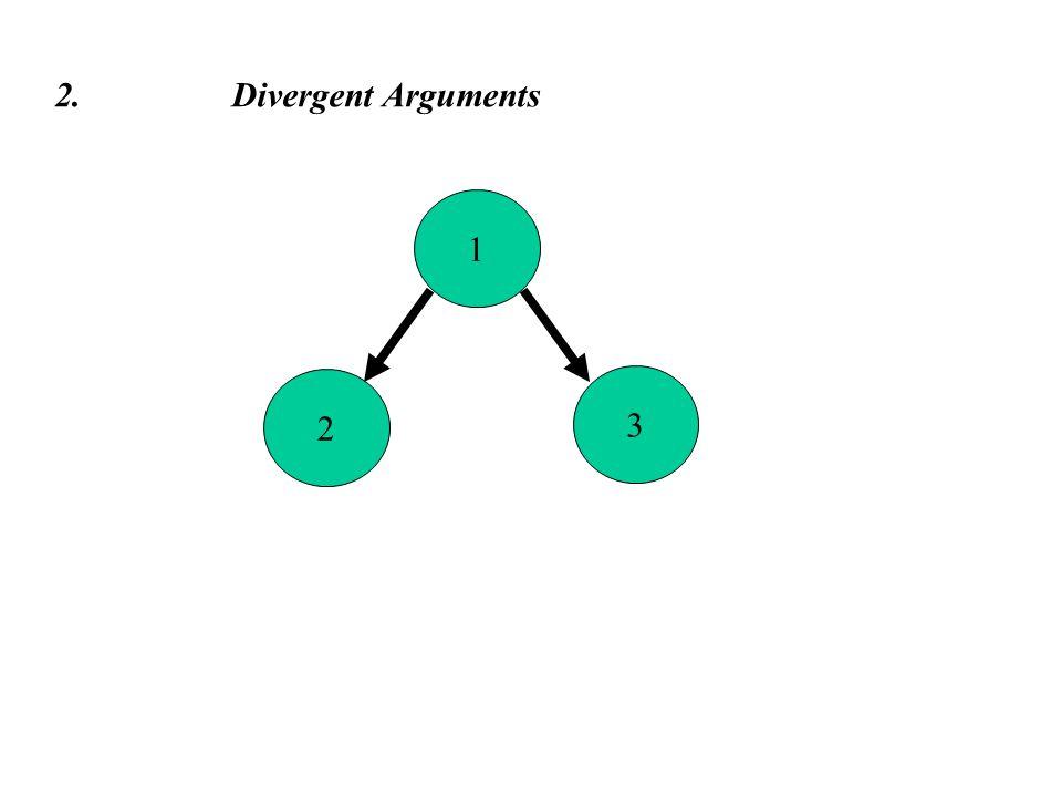 1 2. Divergent Arguments 2 3