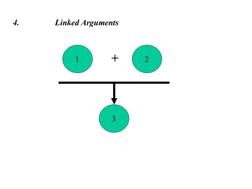 3 4. Linked Arguments 12 +
