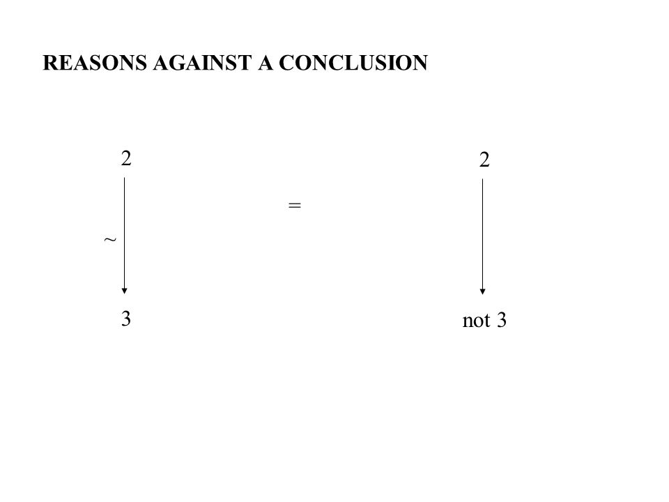 REASONS AGAINST A CONCLUSION 2 ~ 3 = 2 not 3
