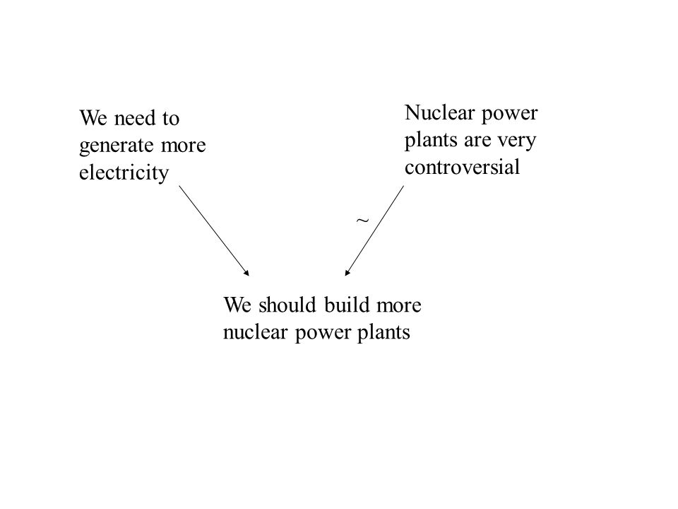 We need to generate more electricity Nuclear power plants are very controversial We should build more nuclear power plants ~