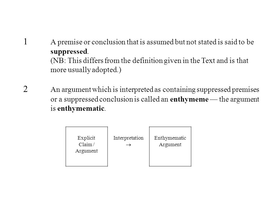 1 A premise or conclusion that is assumed but not stated is said to be suppressed.