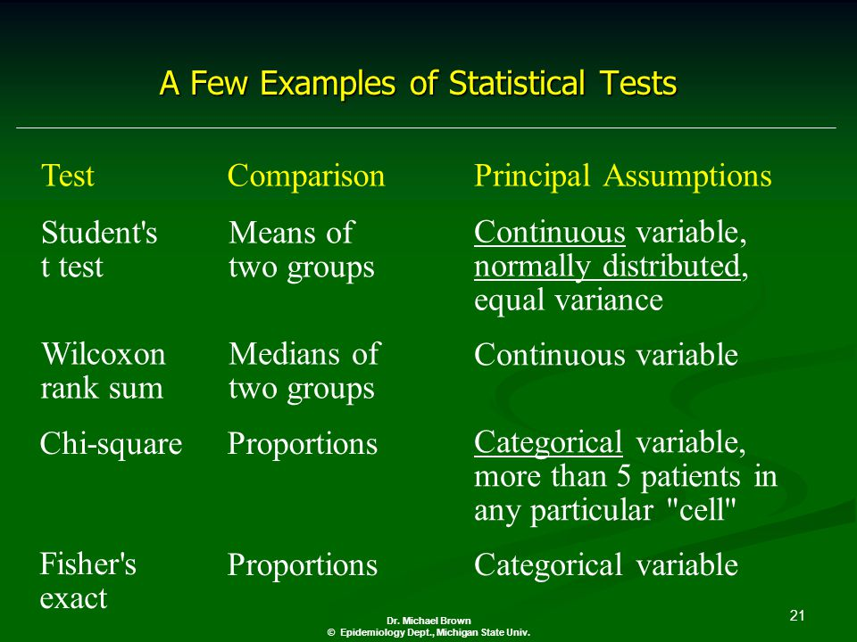 21 Dr. Michael Brown © Epidemiology Dept., Michigan State Univ.