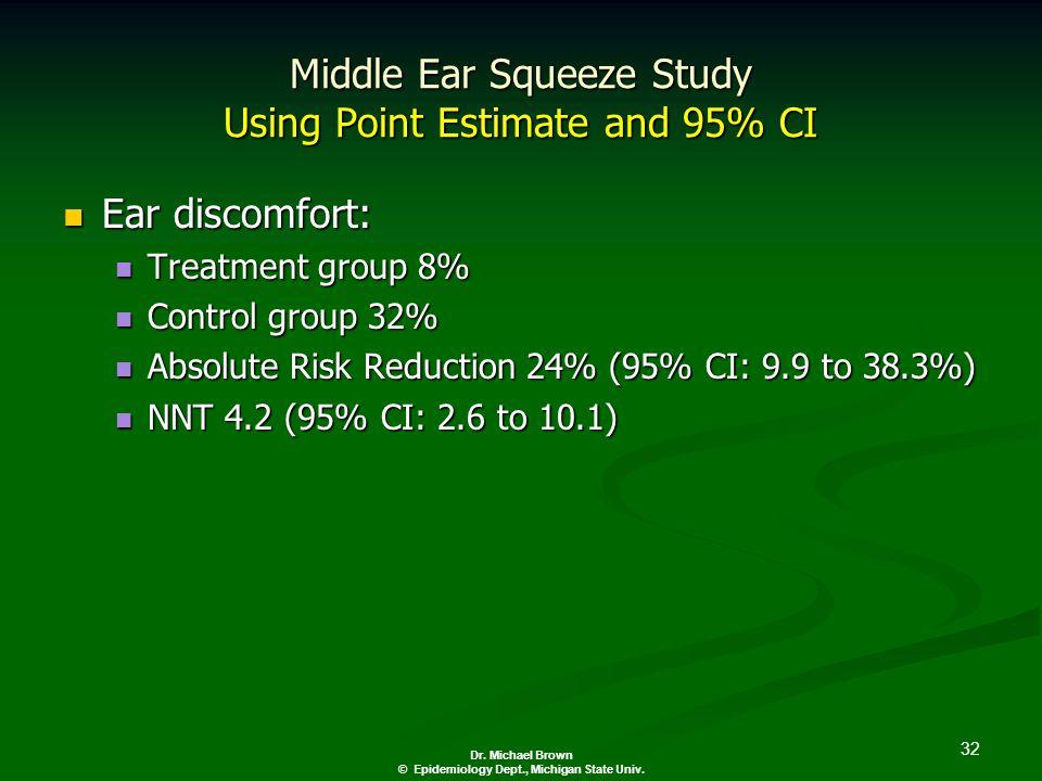 32 Dr. Michael Brown © Epidemiology Dept., Michigan State Univ.