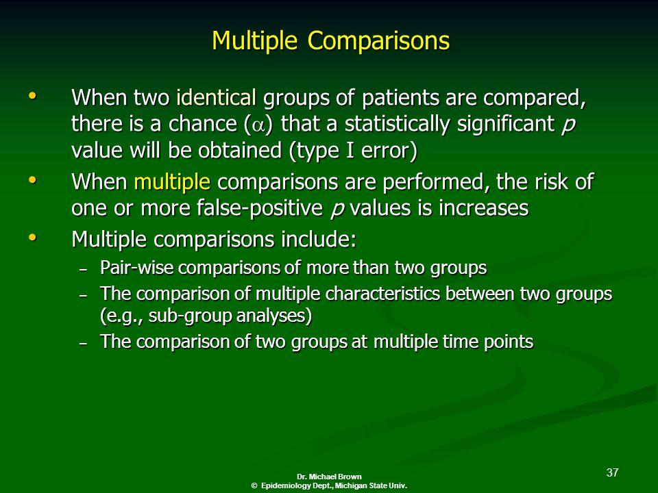 37 Dr. Michael Brown © Epidemiology Dept., Michigan State Univ.