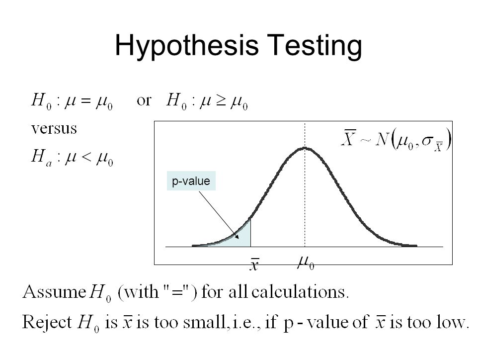 Hypothesis Testing p-value