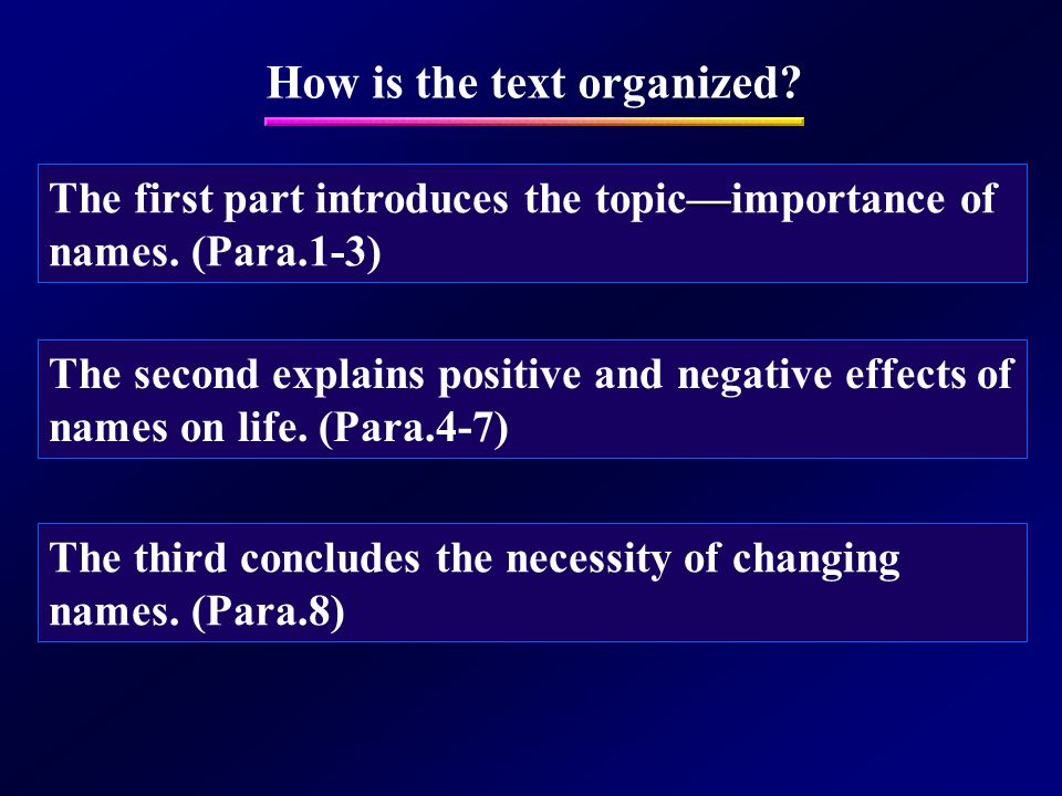 How is the text organized.— The first part introduces the topic—importance of names.