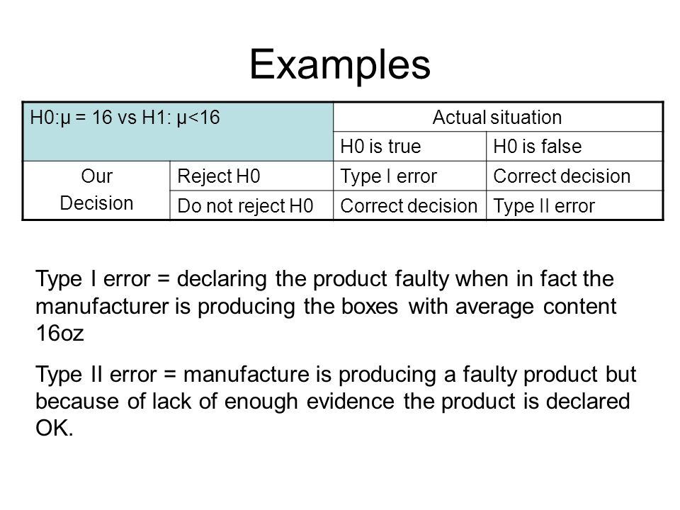 Examples H0:µ = 16 vs H1: µ<16Actual situation H0 is trueH0 is false Our Decision Reject H0Type I errorCorrect decision Do not reject H0Correct decisionType II error Type I error = declaring the product faulty when in fact the manufacturer is producing the boxes with average content 16oz Type II error = manufacture is producing a faulty product but because of lack of enough evidence the product is declared OK.