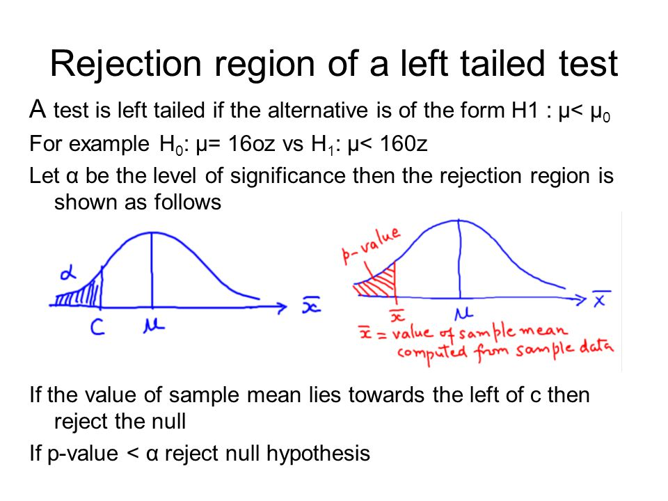 Rejection region of a left tailed test A test is left tailed if the alternative is of the form H1 : µ< µ 0 For example H 0 : µ= 16oz vs H 1 : µ< 160z Let α be the level of significance then the rejection region is shown as follows If the value of sample mean lies towards the left of c then reject the null If p-value < α reject null hypothesis