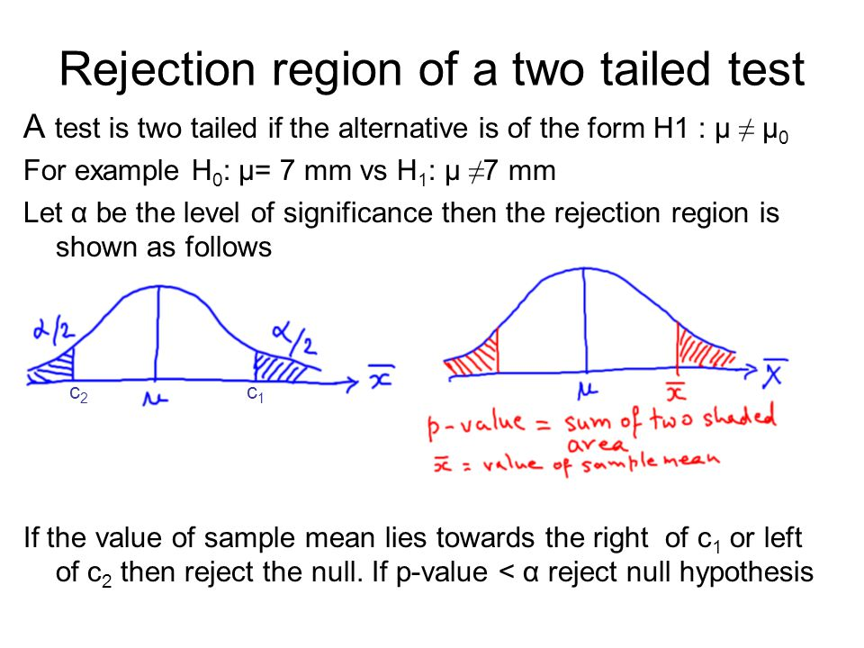 Rejection region of a two tailed test A test is two tailed if the alternative is of the form H1 : µ ≠ µ 0 For example H 0 : µ= 7 mm vs H 1 : µ ≠ 7 mm Let α be the level of significance then the rejection region is shown as follows If the value of sample mean lies towards the right of c 1 or left of c 2 then reject the null.