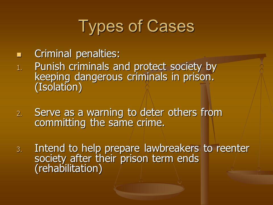 Types of Cases Criminal penalties: Criminal penalties: 1.