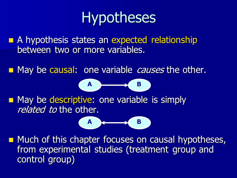 Hypotheses A hypothesis states an expected relationship between two or more variables.