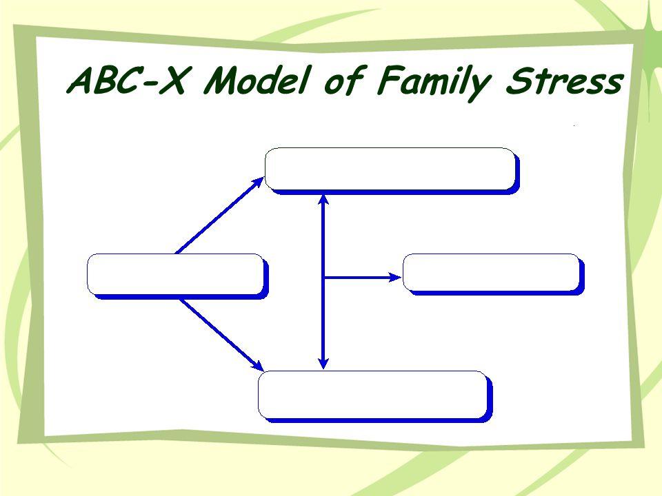 ABC-X Model of Family Stress