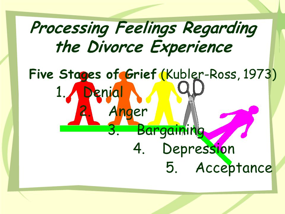 Processing Feelings Regarding the Divorce Experience Five Stages of Grief (Kubler-Ross, 1973) 1. Denial 2. Anger 3. Bargaining 4. Depression 5. Accept