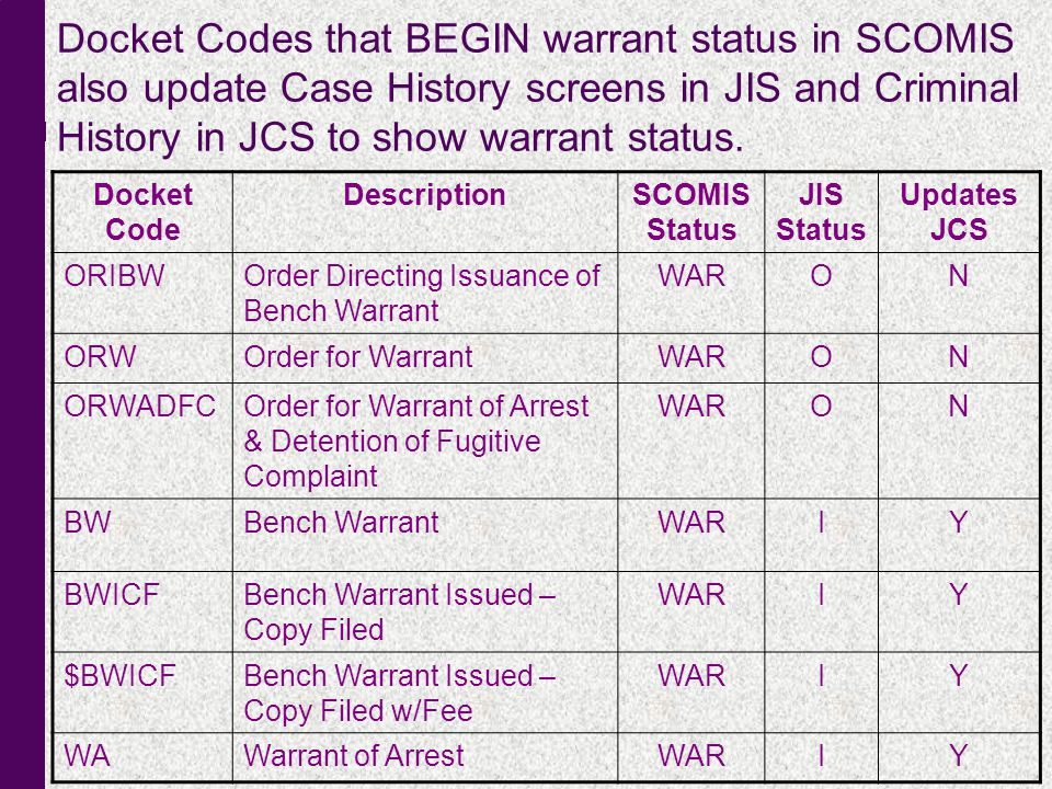 c Docket Codes that BEGIN warrant status in SCOMIS also update Case History screens in JIS and Criminal History in JCS to show warrant status.