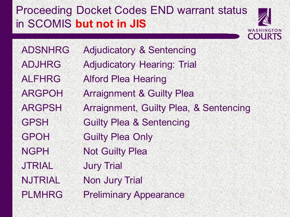 c Proceeding Docket Codes END warrant status in SCOMIS but not in JIS ADSNHRGAdjudicatory & Sentencing ADJHRGAdjudicatory Hearing: Trial ALFHRGAlford Plea Hearing ARGPOHArraignment & Guilty Plea ARGPSHArraignment, Guilty Plea, & Sentencing GPSHGuilty Plea & Sentencing GPOHGuilty Plea Only NGPHNot Guilty Plea JTRIALJury Trial NJTRIALNon Jury Trial PLMHRGPreliminary Appearance