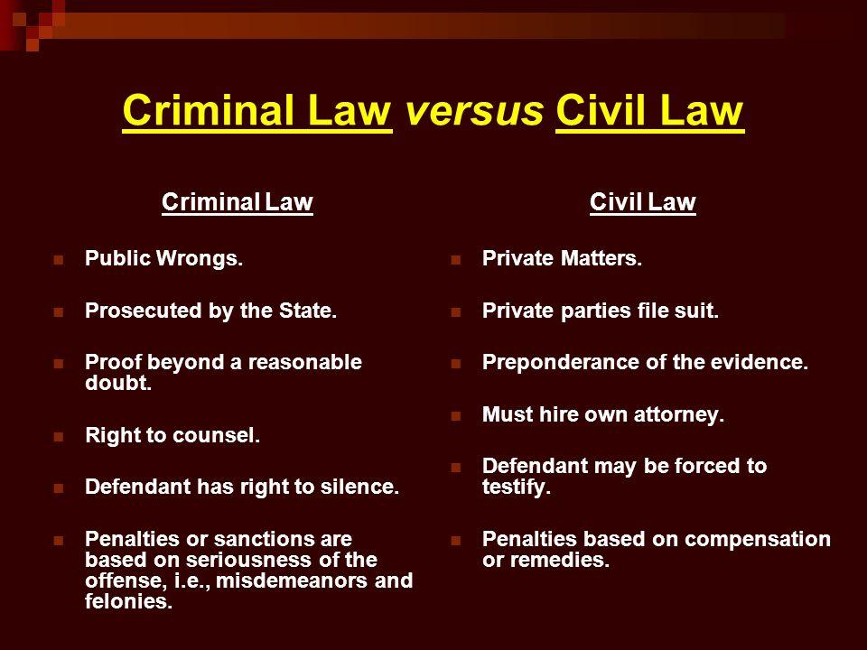 Criminal Law versus Civil Law Criminal Law Public Wrongs.
