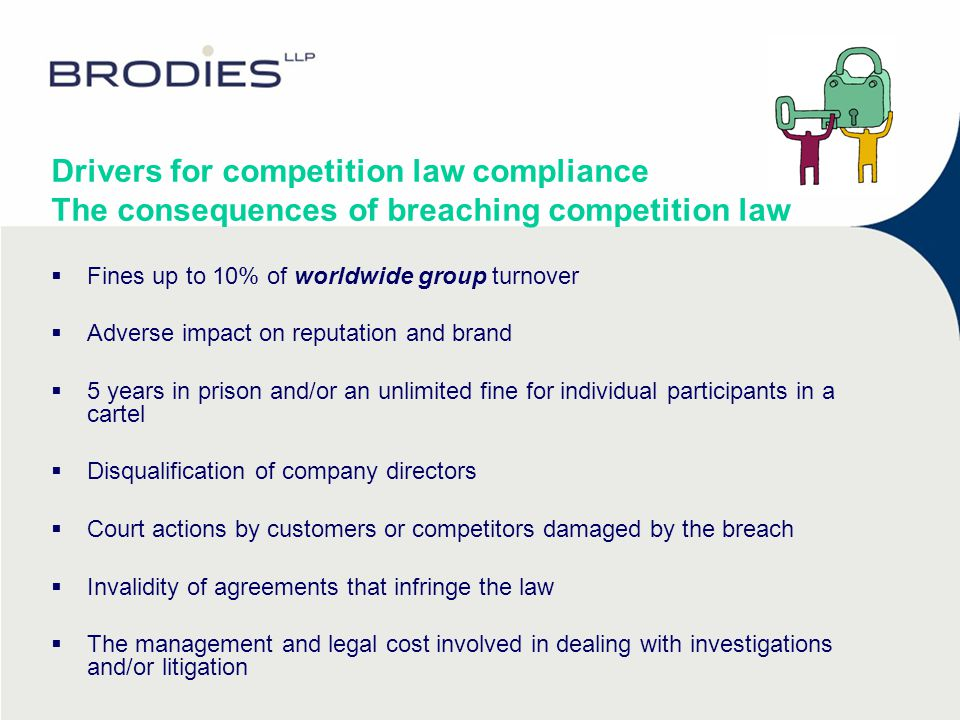 Perceived Importance of Sanctions in Deterring Infringements of Competition Law OFT 962, The Deterrent Effect of Competition Enforcement by the OFT, November 2007, available at www.oft.gov.ukwww.oft.gov.uk Ranking by BusinessesRanking by Lawyers 1.