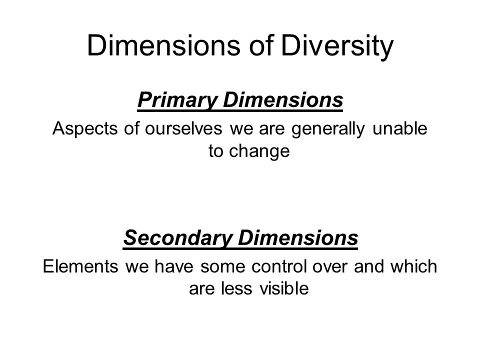 Dimensions of Diversity Primary Dimensions Aspects of ourselves we are generally unable to change Secondary Dimensions Elements we have some control o