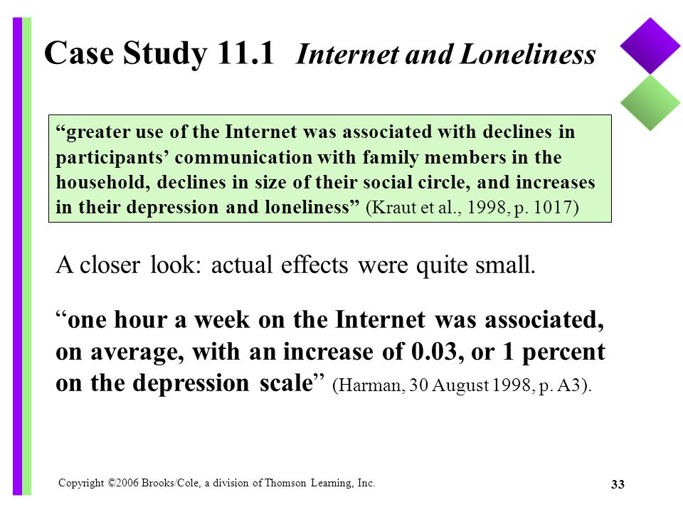 Copyright ©2006 Brooks/Cole, a division of Thomson Learning, Inc. 33 Case Study 11.1 Internet and Loneliness A closer look: actual effects were quite