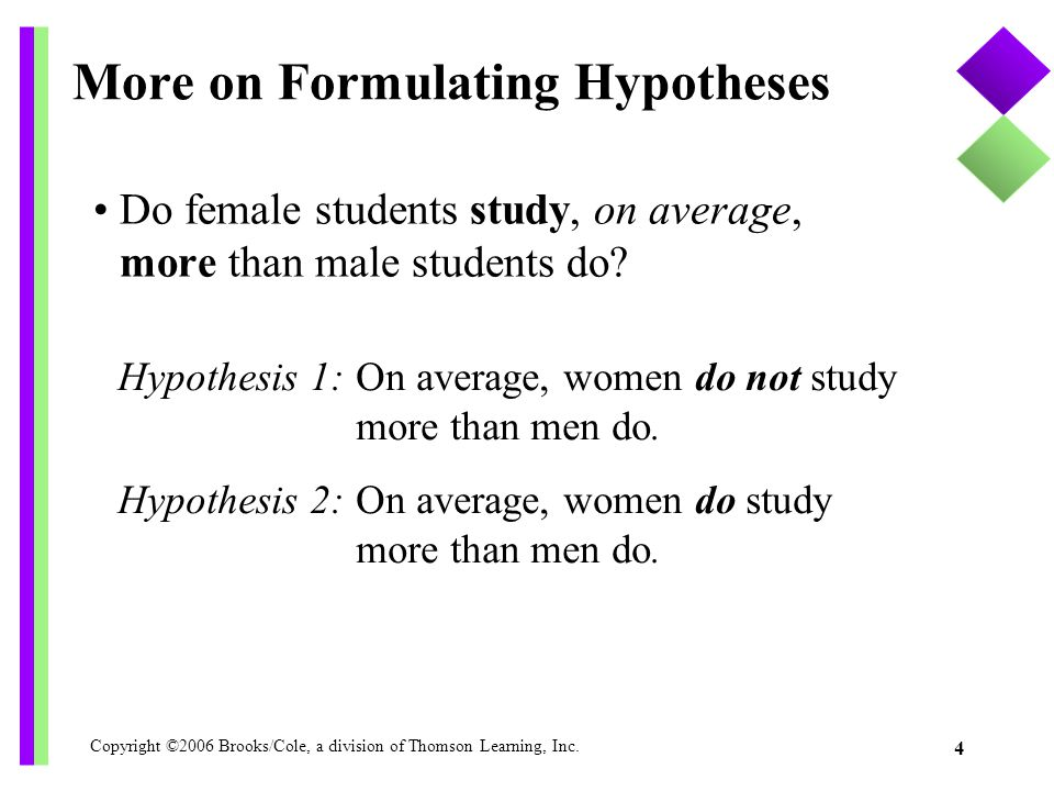 Copyright ©2006 Brooks/Cole, a division of Thomson Learning, Inc. 4 More on Formulating Hypotheses Do female students study, on average, more than mal