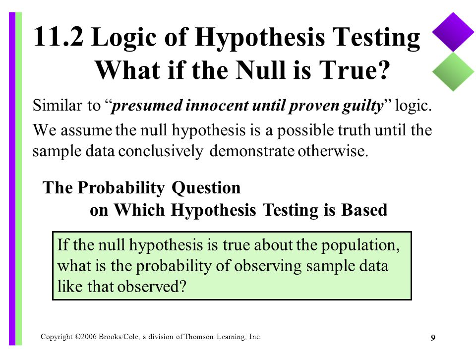 """Copyright ©2006 Brooks/Cole, a division of Thomson Learning, Inc. 9 11.2 Logic of Hypothesis Testing What if the Null is True? Similar to """"presumed in"""