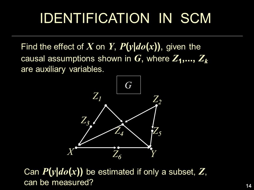 14 IDENTIFICATION IN SCM Find the effect of X on Y, P ( y | do ( x )), given the causal assumptions shown in G, where Z 1,..., Z k are auxiliary variables.