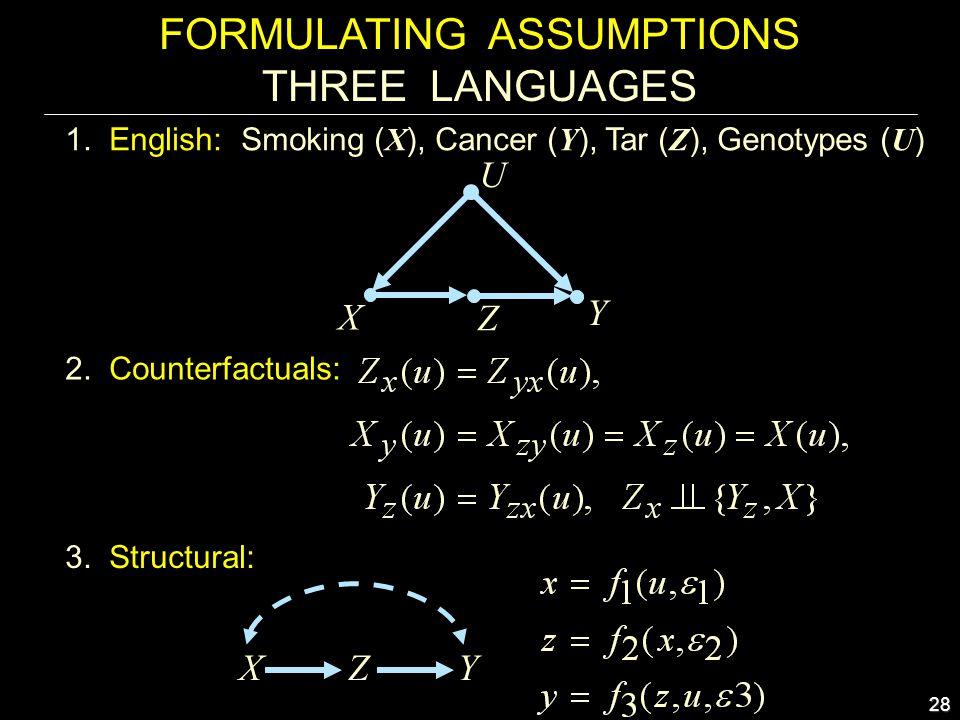 28 FORMULATING ASSUMPTIONS THREE LANGUAGES 2. Counterfactuals: 1.
