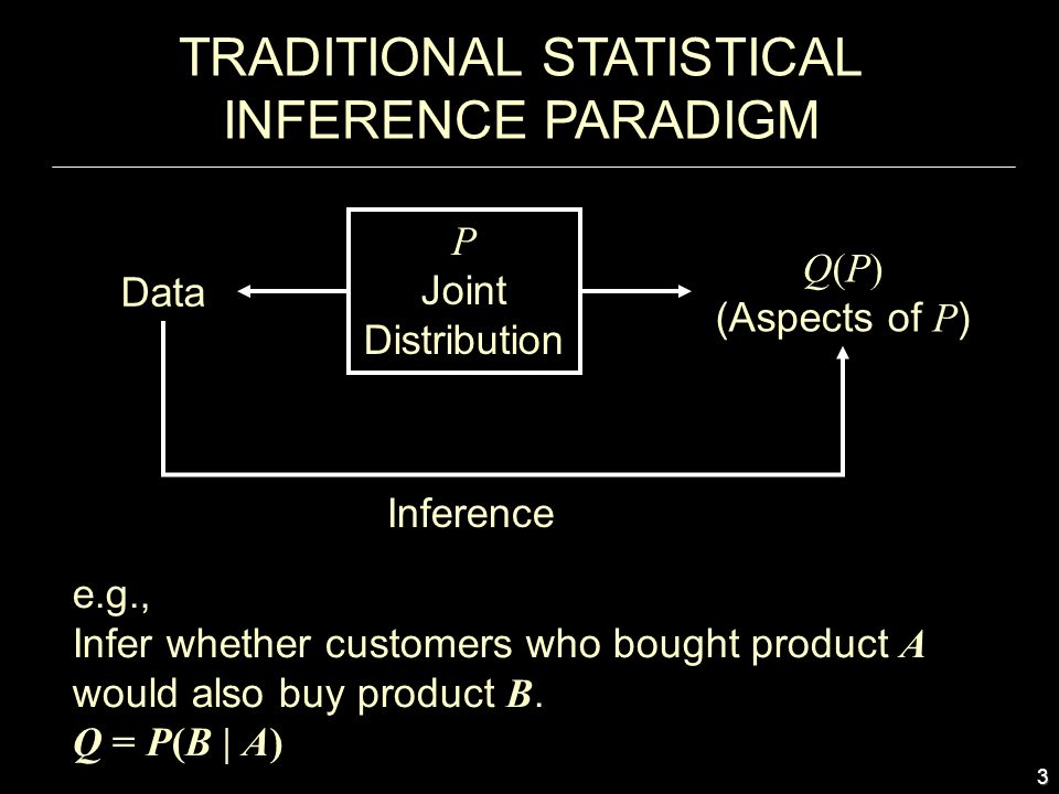 3 TRADITIONAL STATISTICAL INFERENCE PARADIGM Data Inference Q(P) (Aspects of P ) P Joint Distribution e.g., Infer whether customers who bought product A would also buy product B.