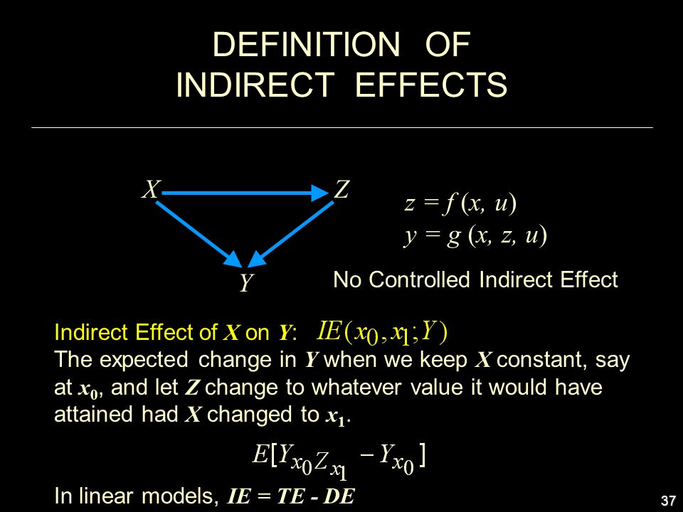 37 z = f (x, u) y = g (x, z, u) XZ Y DEFINITION OF INDIRECT EFFECTS Indirect Effect of X on Y : The expected change in Y when we keep X constant, say at x 0, and let Z change to whatever value it would have attained had X changed to x 1.