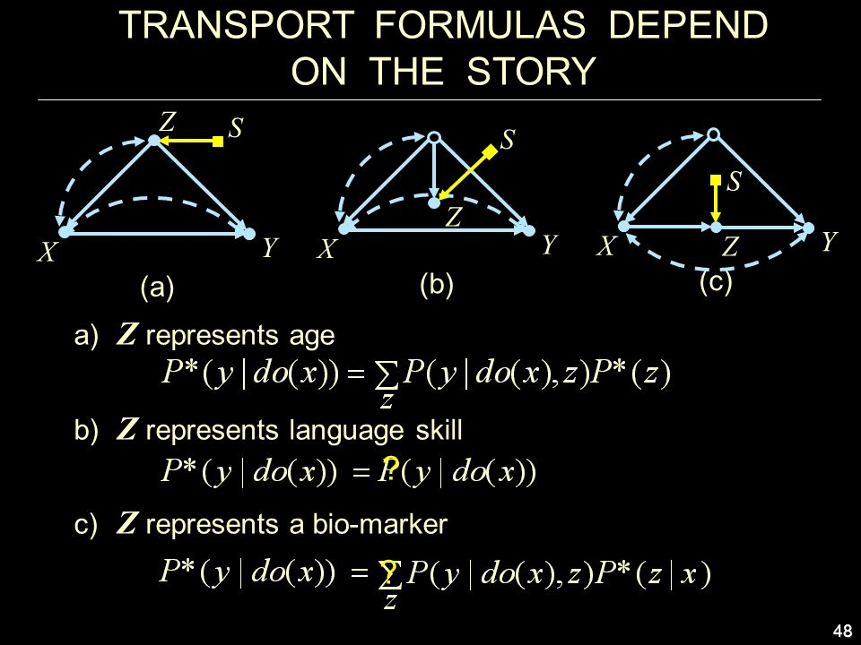 48 TRANSPORT FORMULAS DEPEND ON THE STORY a) Z represents age b) Z represents language skill c) Z represents a bio-marker X Y Z (b) S X Y Z (a) S X Y (c) Z S .