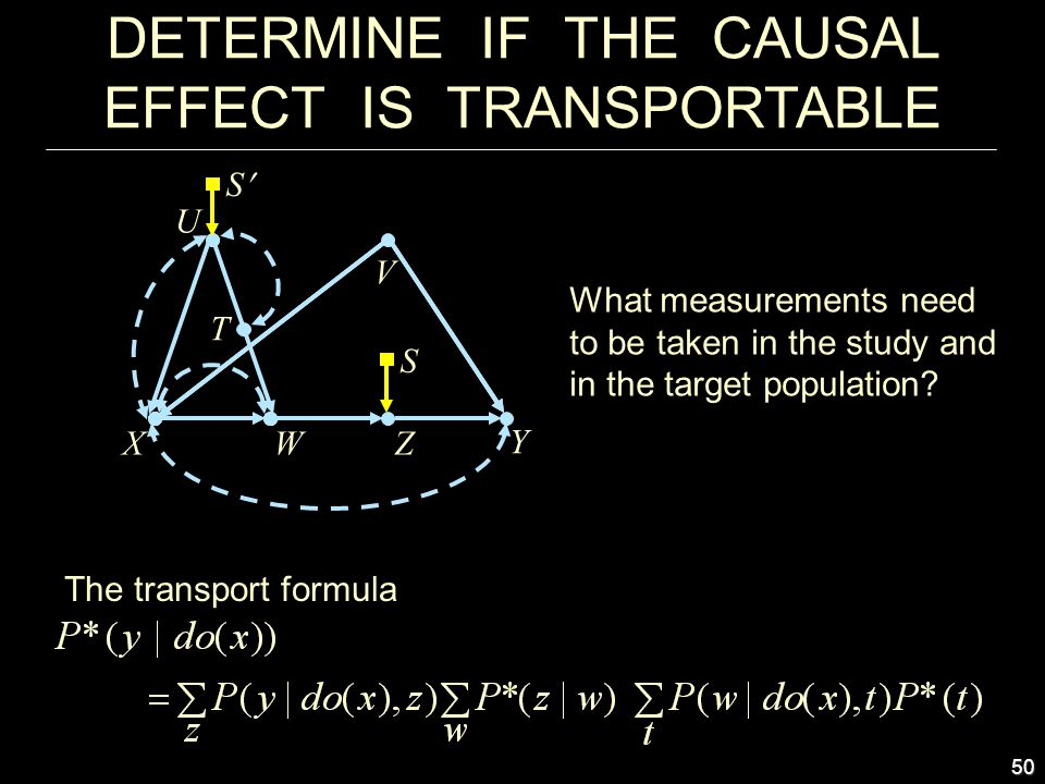 50 U W DETERMINE IF THE CAUSAL EFFECT IS TRANSPORTABLE X Y Z V S T S The transport formula What measurements need to be taken in the study and in the target population?