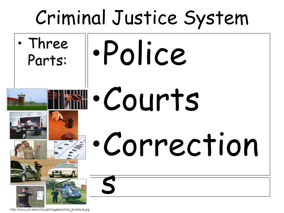 Criminal Justice System Unit 4: Judicial Branch