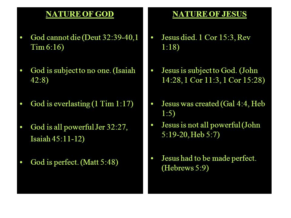 NATURE OF GOD God cannot die (Deut 32:39-40,1 Tim 6:16) God is subject to no one. (Isaiah 42:8) God is everlasting (1 Tim 1:17) God is all powerful