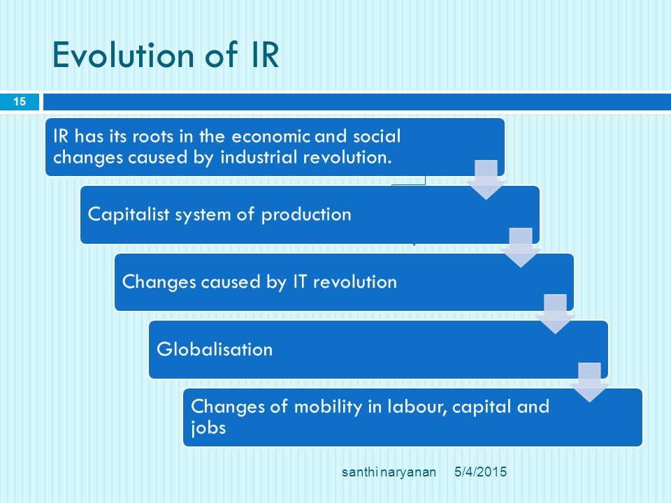 Evolution of IR santhi naryanan 15 IR has its roots in the economic and social changes caused by industrial revolution.
