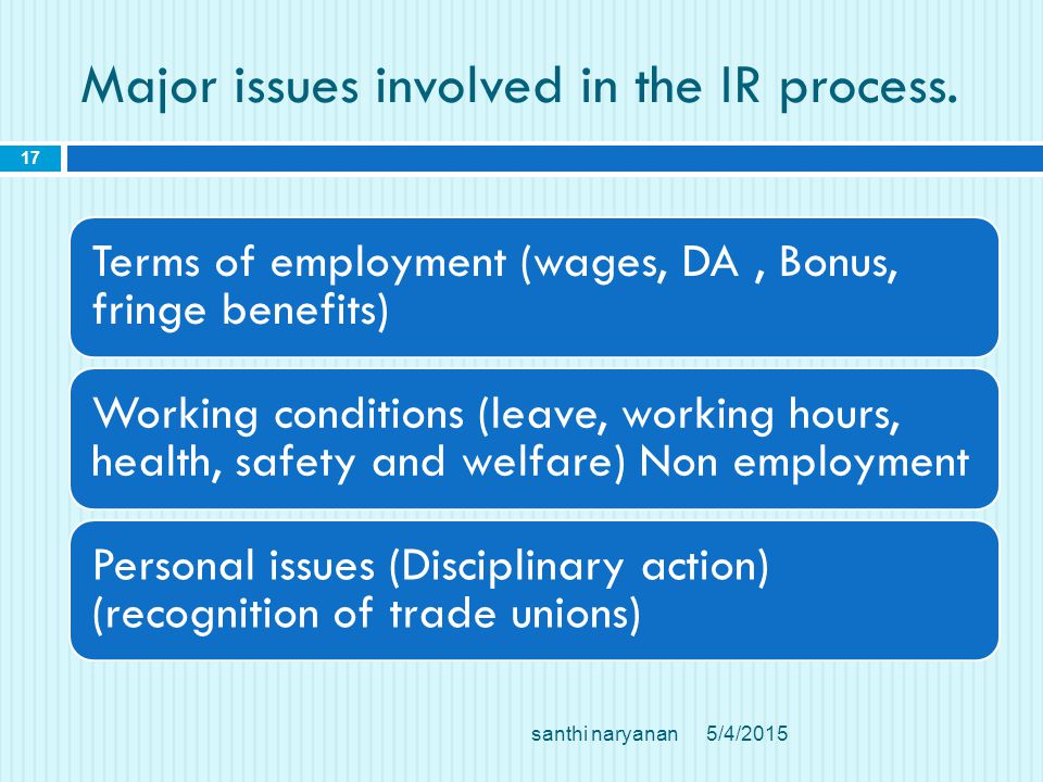Major issues involved in the IR process.