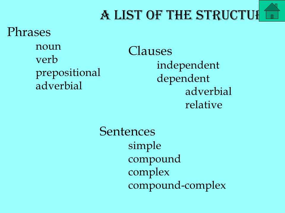 A list of the structures Phrases noun verb prepositional adverbial Clauses independent dependent adverbial relative Sentences simple compound complex compound-complex