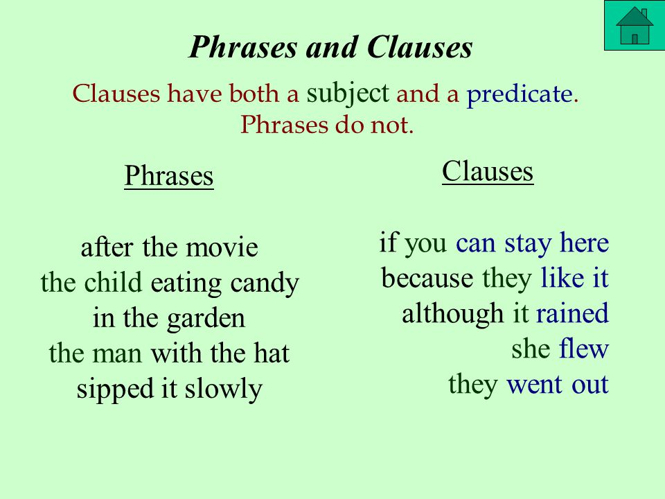 Phrases and Clauses Clauses have both a subject and a predicate.