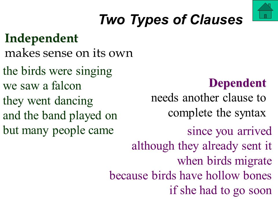 Two Types of Clauses Independent makes sense on its own Dependent needs another clause to complete the syntax the birds were singing we saw a falcon t