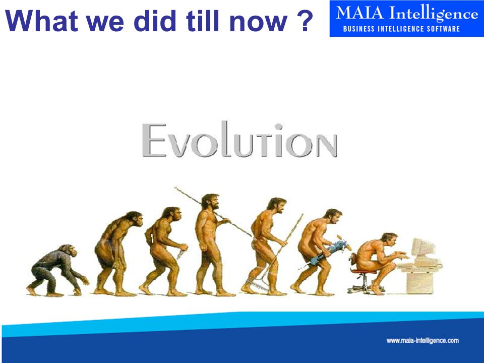 What we did till now ?
