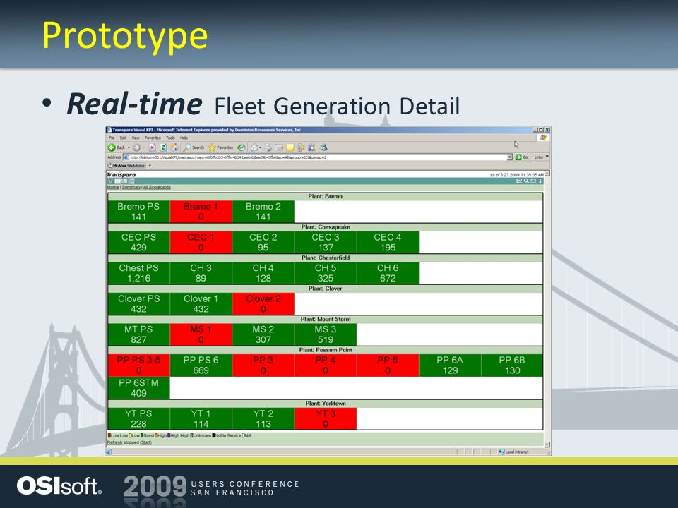 Prototype Real-time Fleet Generation Detail